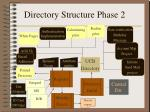 directory structure phase 2