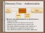 directory uses authorization