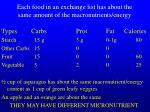 each food in an exchange list has about the same amount of the macronutrients energy