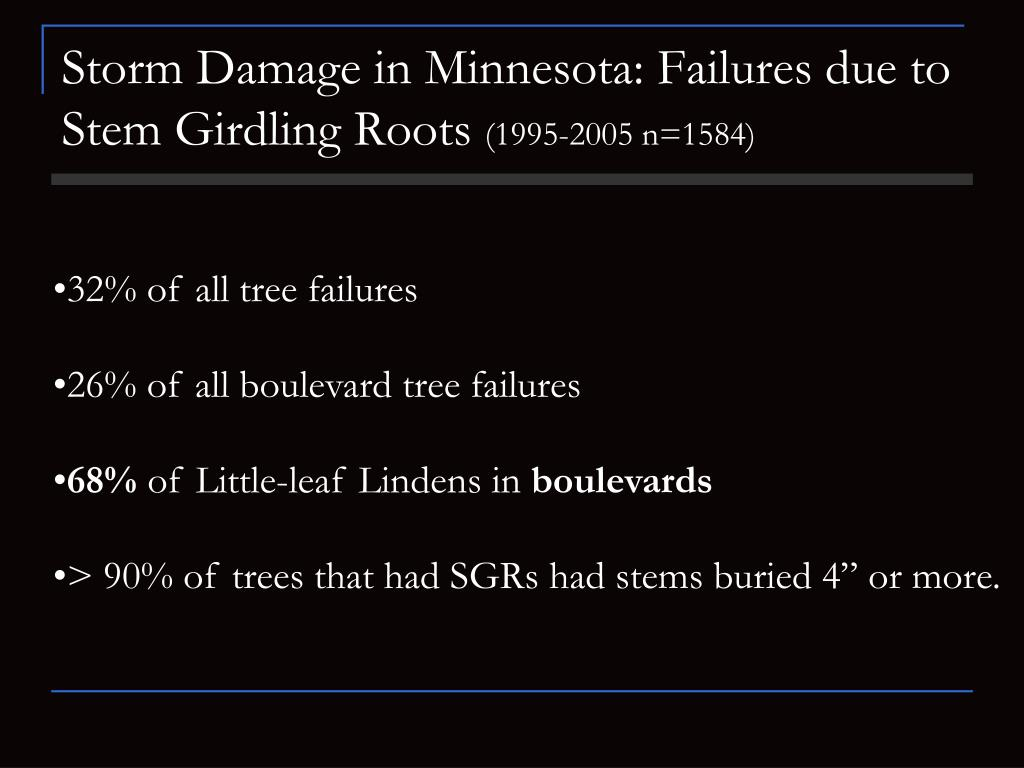 Storm Damage in Minnesota: Failures due to Stem Girdling Roots