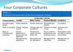 four corporate cultures20