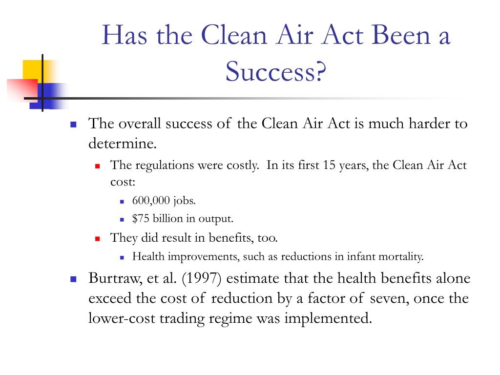 Has the Clean Air Act Been a Success?