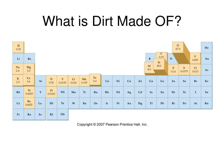 What is dirt made of