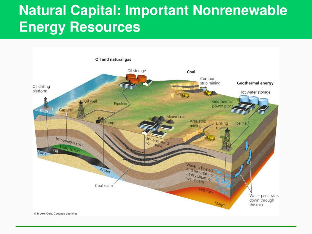 Natural Capital: Important Nonrenewable Energy Resources