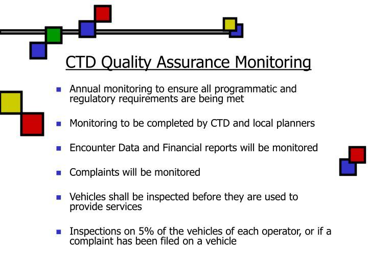CTD Quality Assurance Monitoring