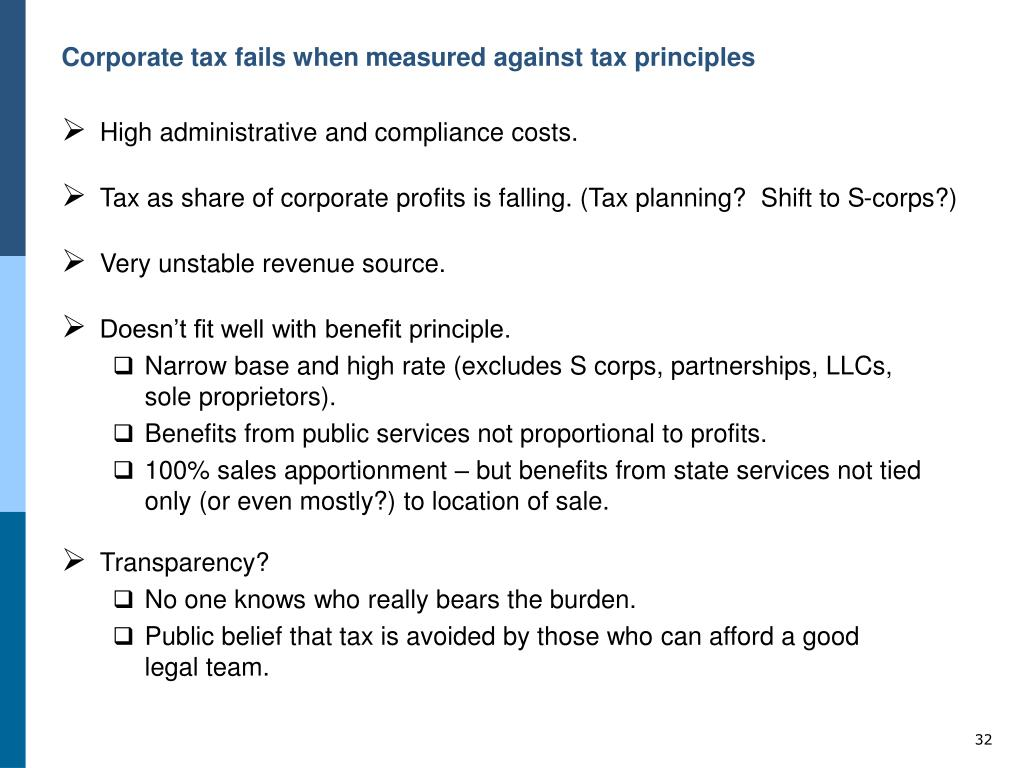 Corporate tax fails when measured against tax principles