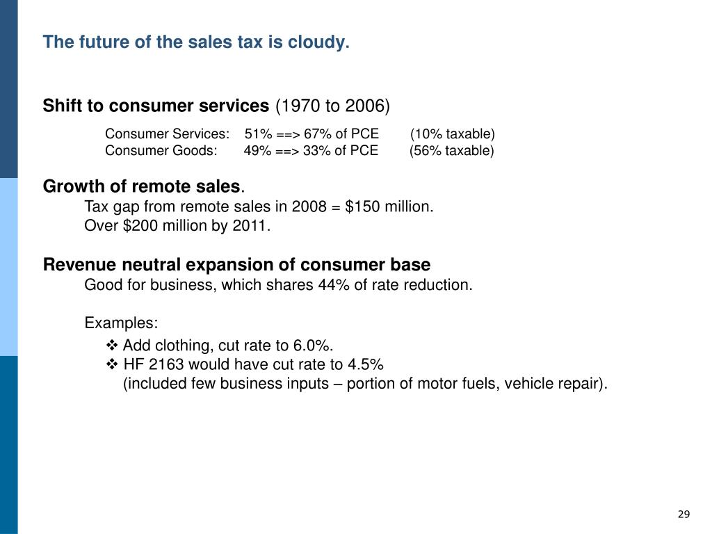 The future of the sales tax is cloudy