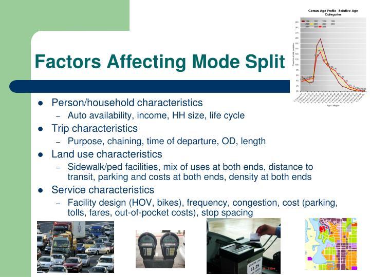 Factors affecting mode split