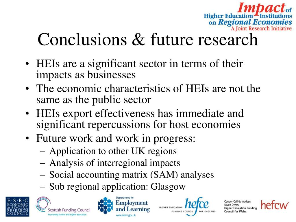 Conclusions & future research
