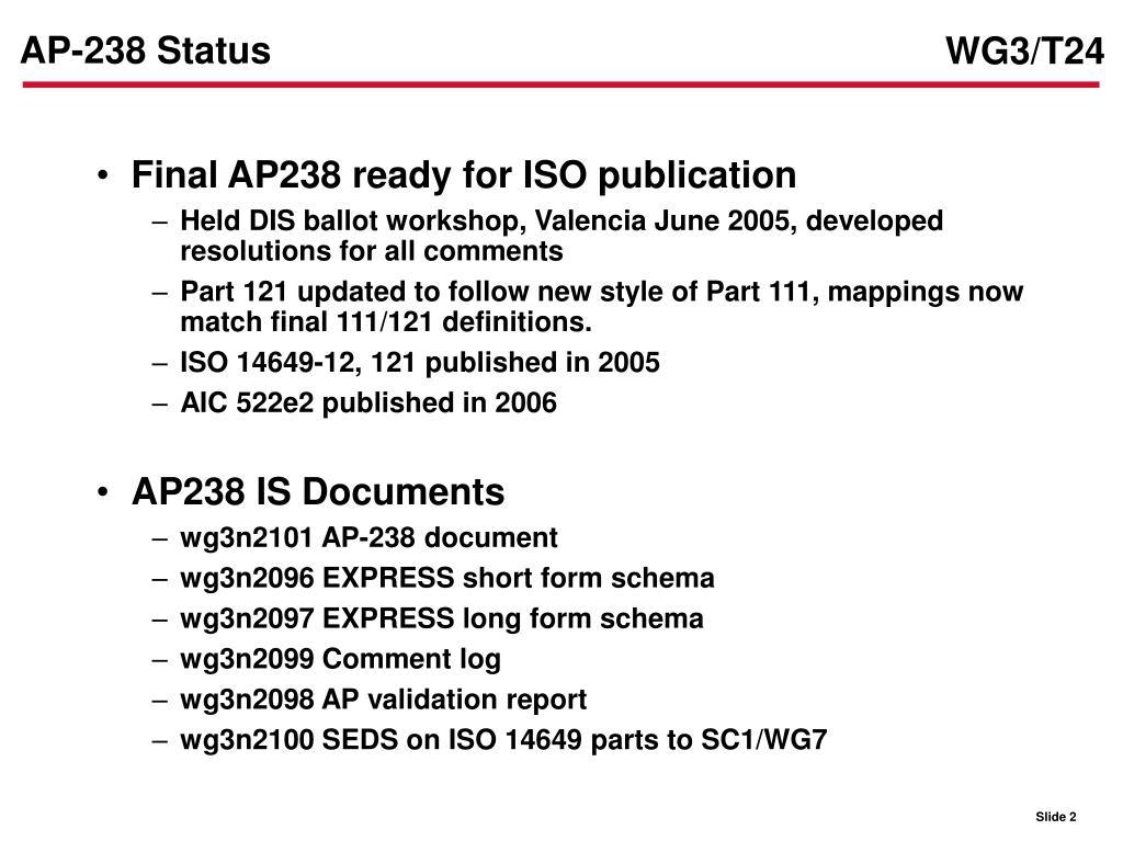 AP-238 Status