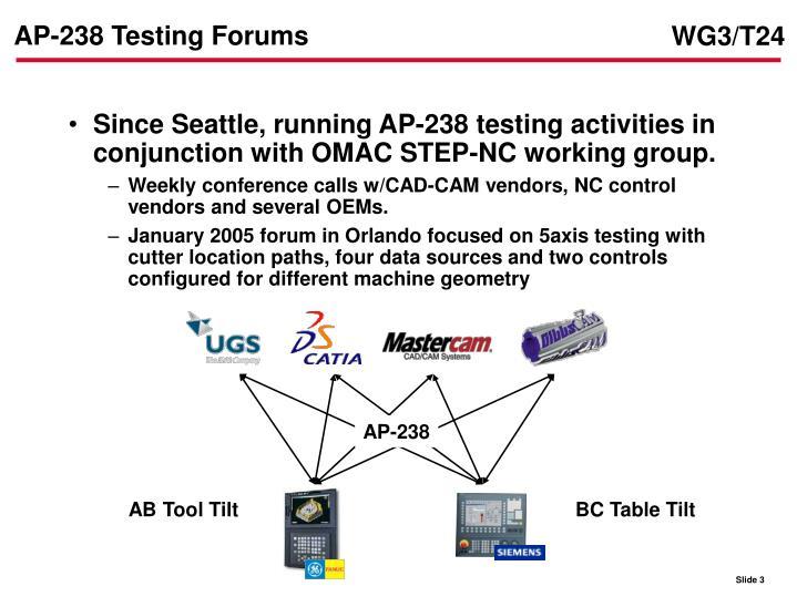 Ap 238 testing forums