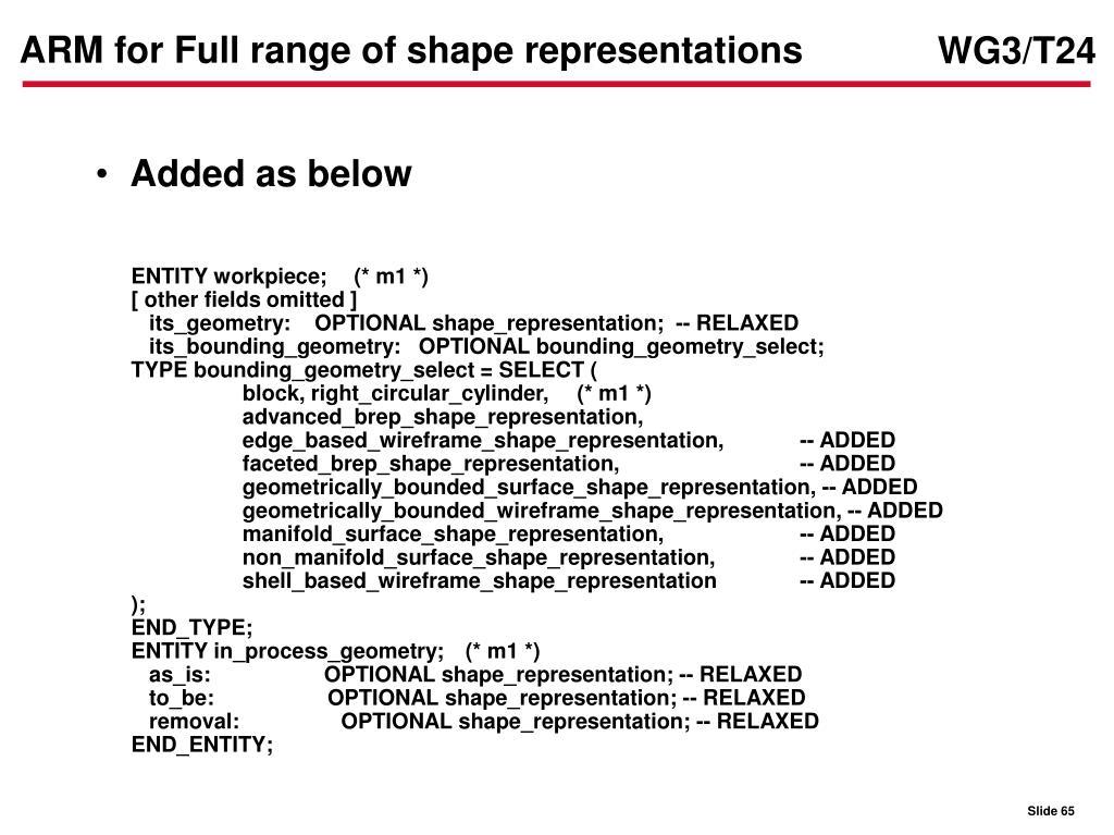 ARM for Full range of shape representations