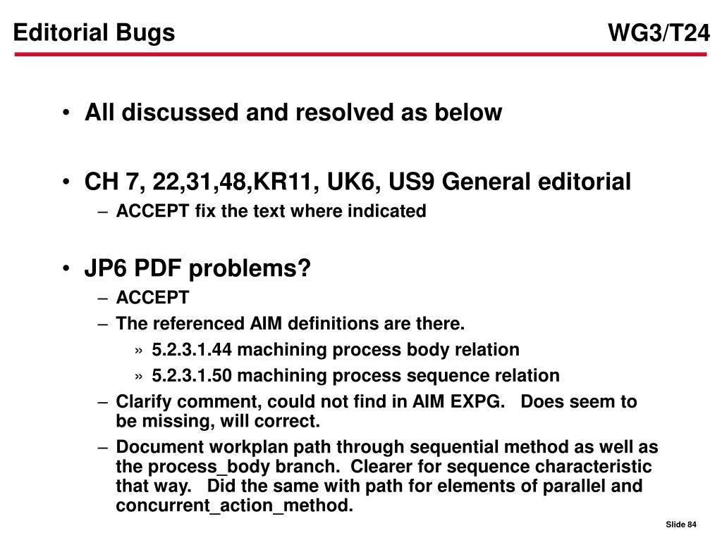 Editorial Bugs