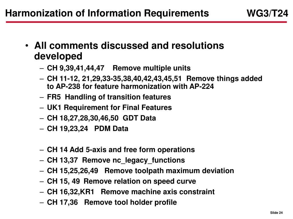 Harmonization of Information Requirements