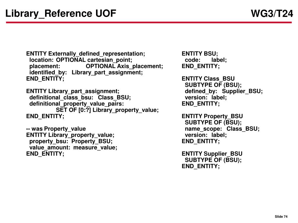 Library_Reference UOF