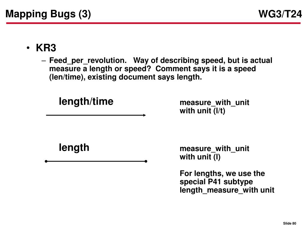 Mapping Bugs (3)