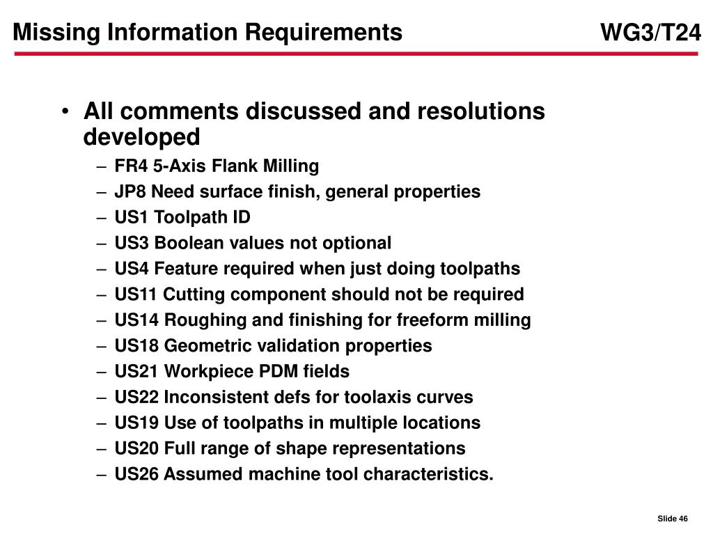 Missing Information Requirements