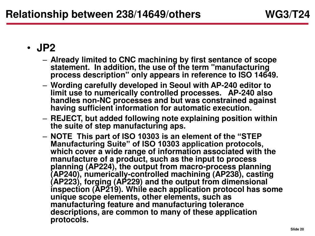 Relationship between 238/14649/others