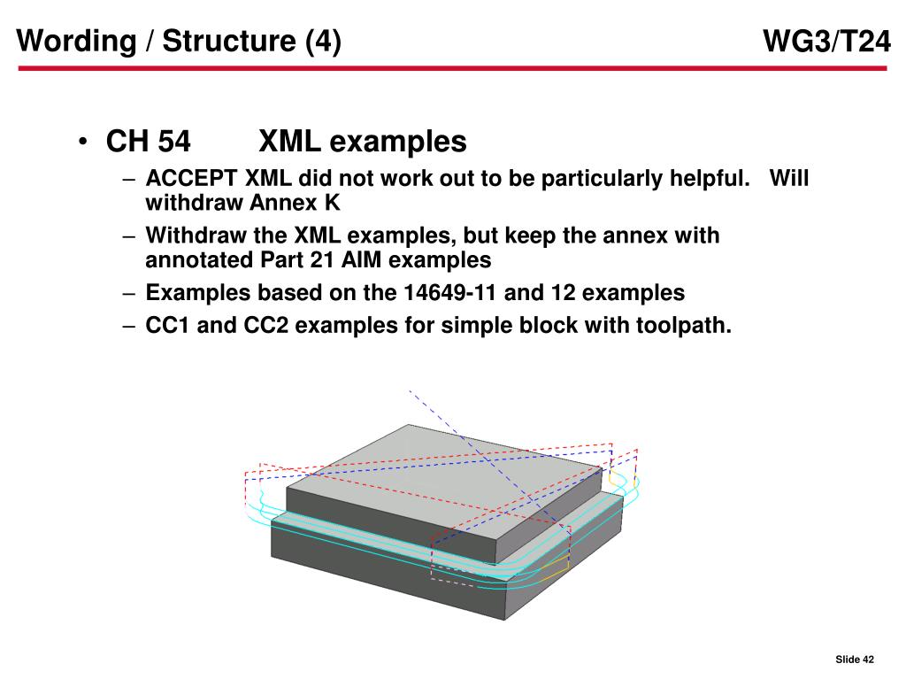 Wording / Structure (4)