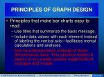 principles of graph design81