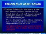 principles of graph design83