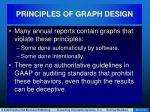principles of graph design89