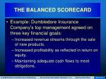 the balanced scorecard55