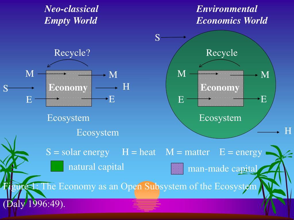 S = solar energy     H = heat    M = matter    E = energy