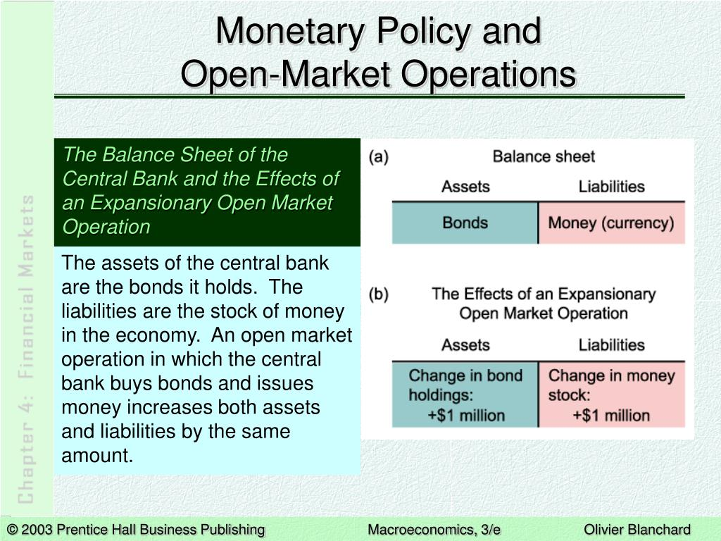 Monetary Policy and