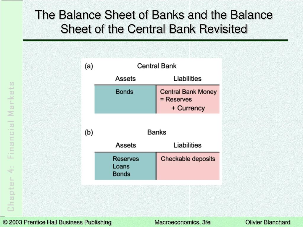 The Balance Sheet of Banks and the Balance Sheet of the Central Bank Revisited