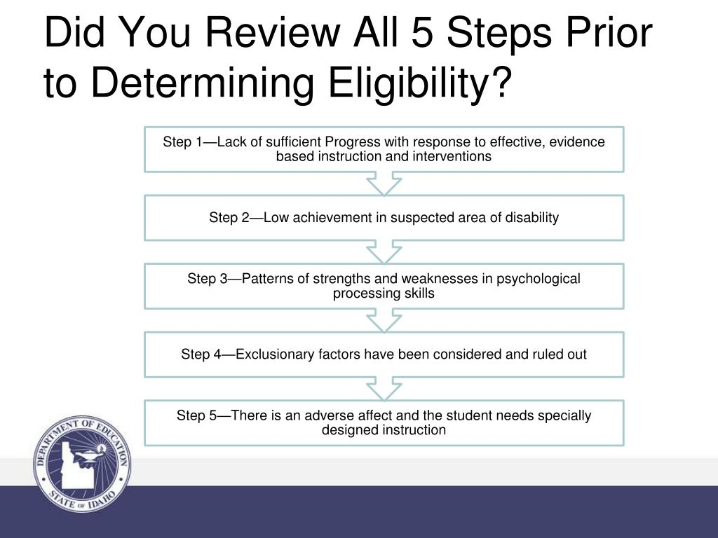 Did You Review All 5 Steps Prior to Determining Eligibility?