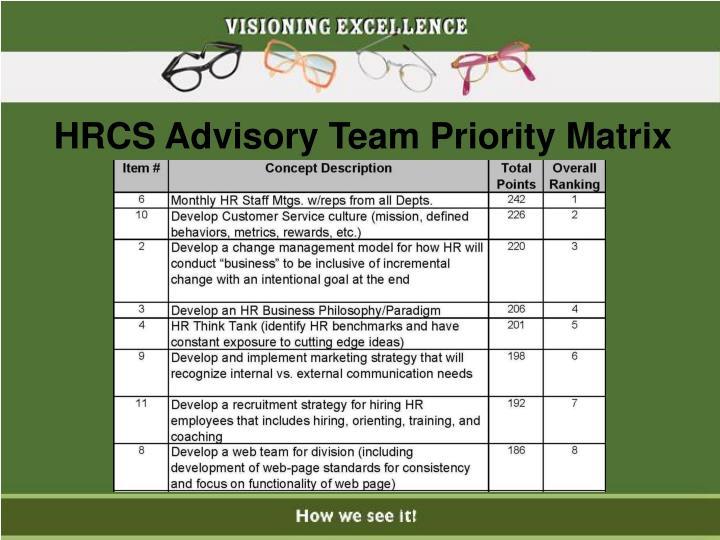 HRCS Advisory Team Priority Matrix