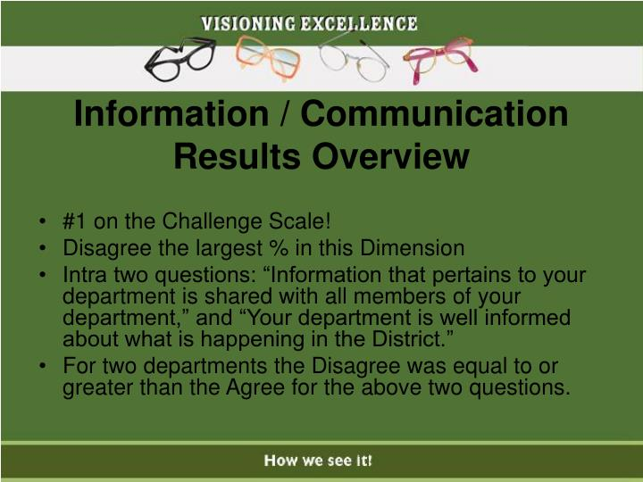 Information / Communication Results Overview