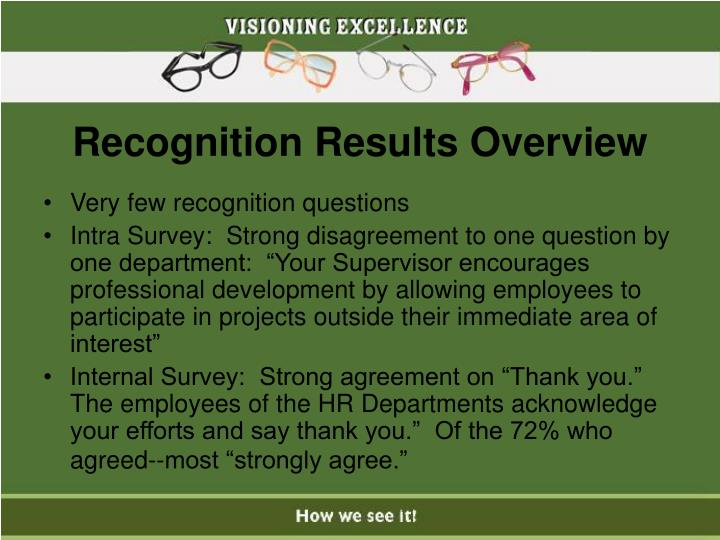 Recognition Results Overview