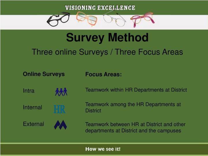 Survey method three online surveys three focus areas