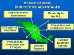 mexico strong competitive advantages