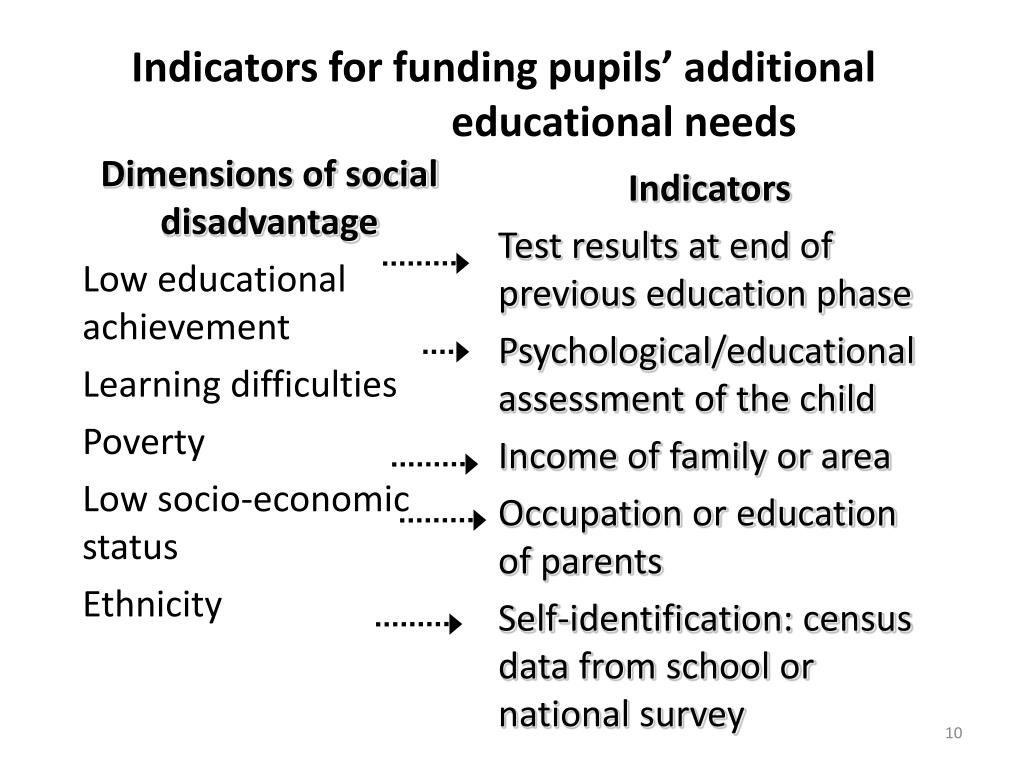Indicators for funding pupils' additional educational needs