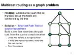 multicast routing as a graph problem22