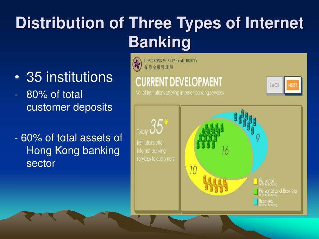 Distribution of Three Types of Internet Banking