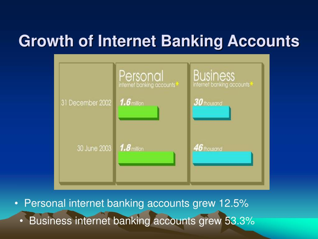 Growth of Internet Banking Accounts