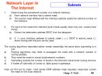 network layer in the internet46