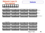 network layer in the internet48