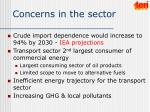 concerns in the sector