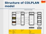 structure of col plan model