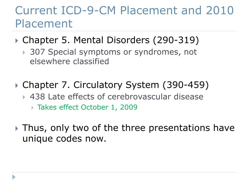 Current ICD-9-CM Placement and 2010 Placement