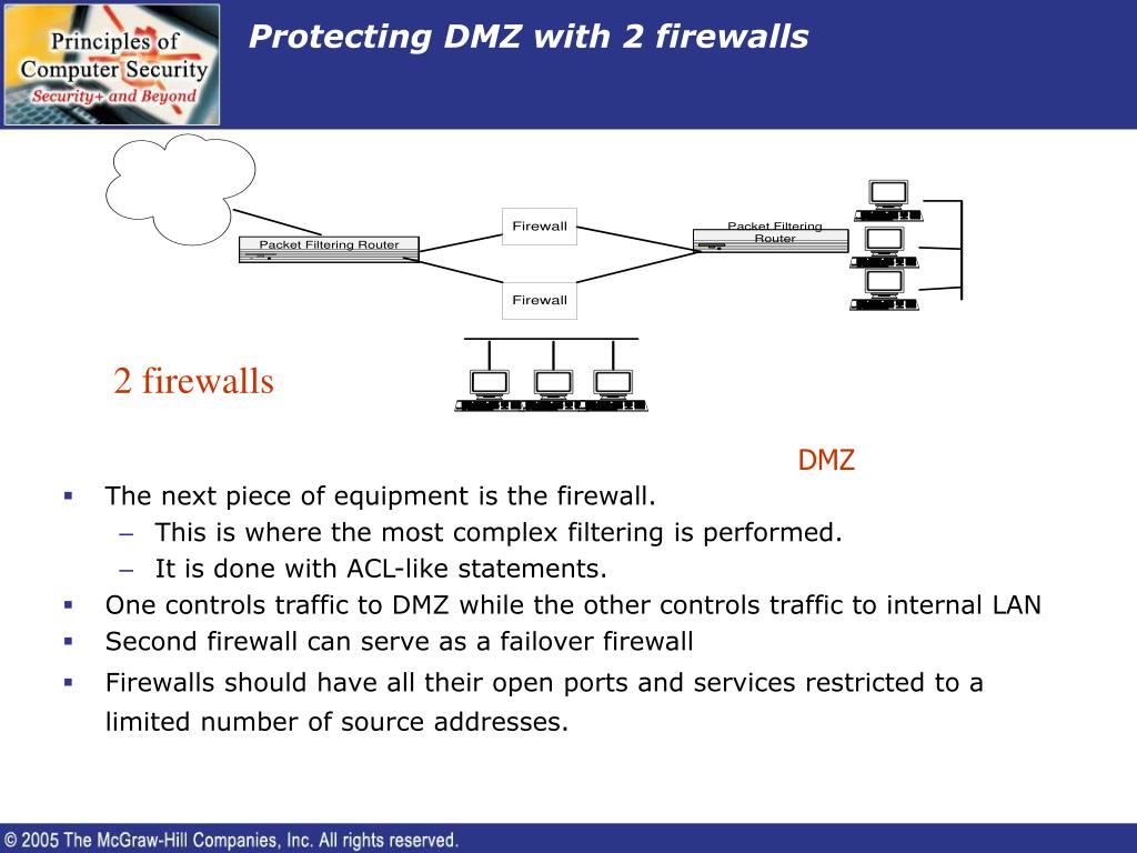 Protecting DMZ with 2 firewalls