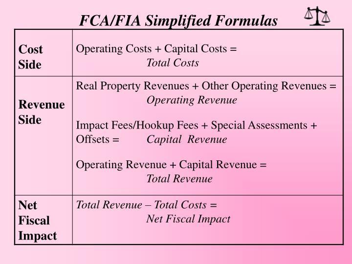 FCA/FIA Simplified Formulas