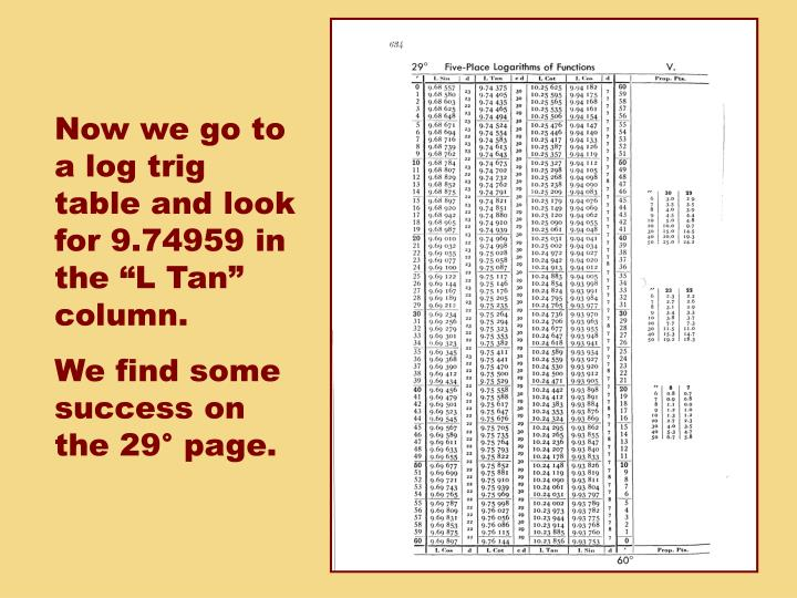 """Now we go to a log trig table and look for 9.74959 in the """"L Tan"""" column."""
