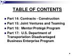table of contents5
