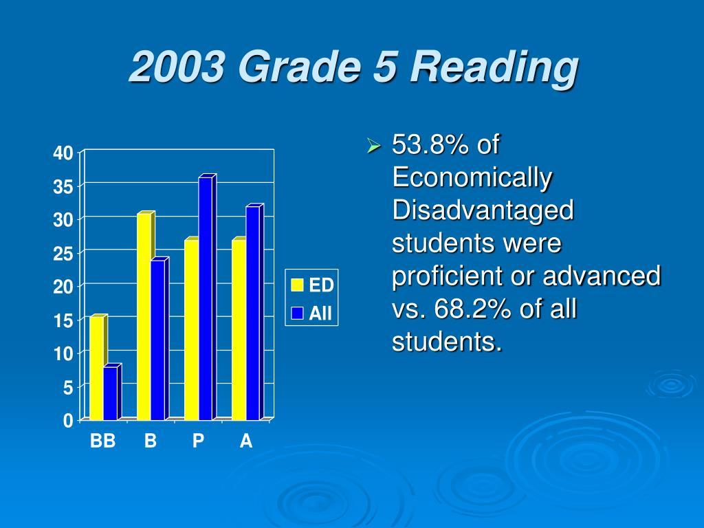 2003 Grade 5 Reading